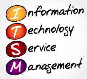 ITIL Service Desk in SharePoint