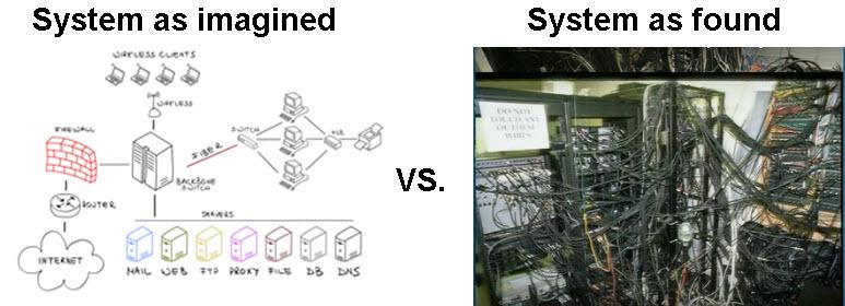 ITSM system design