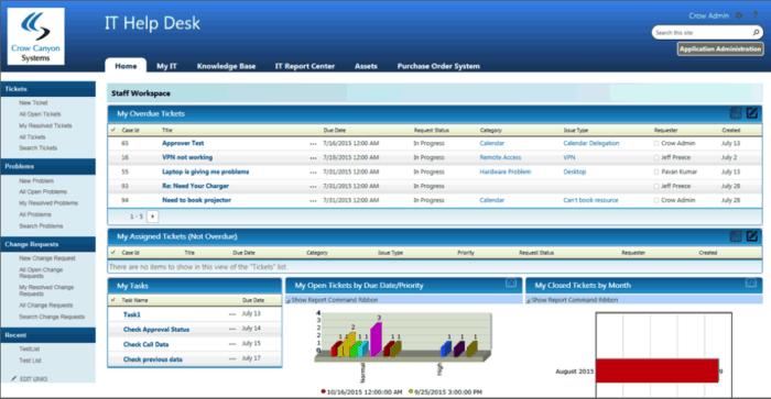 SharePoint Screenshot Workflows