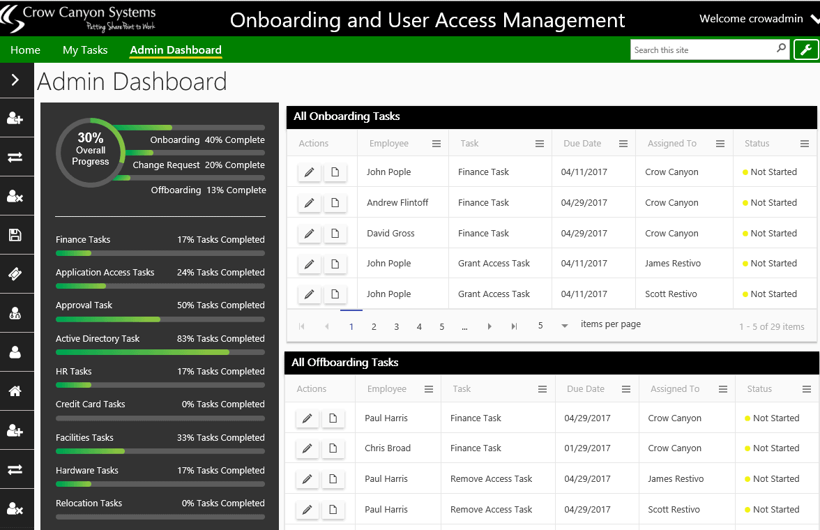 onboarding with sharepoint or office 365 crow canyon