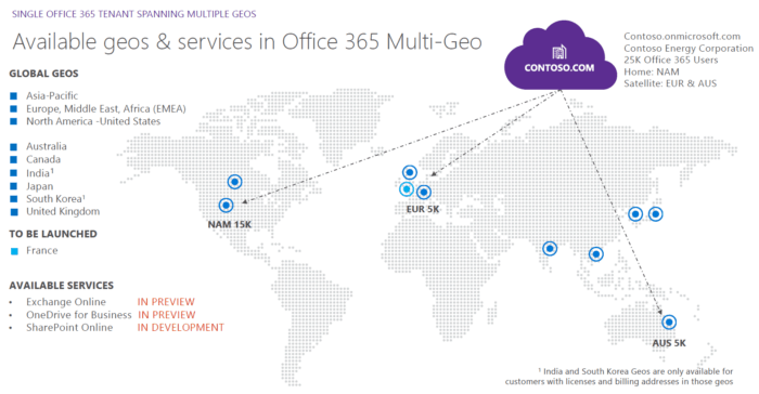 multi-geo Office 365 data residency
