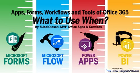 Infographic: Tools of Microsoft