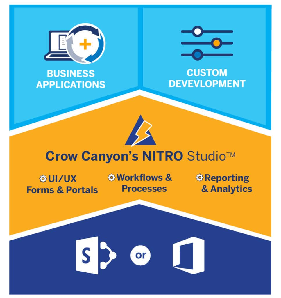 Infographic: NITRO Layer